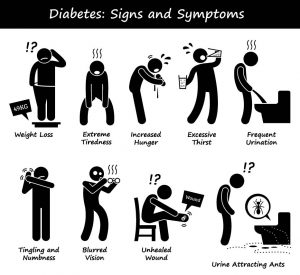 Diabetes Signs and Symptoms (Diabetes Exercise Article)